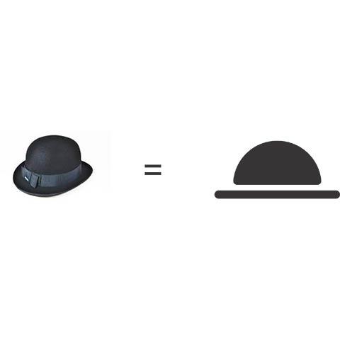 Representação gráfica do chapéu côco