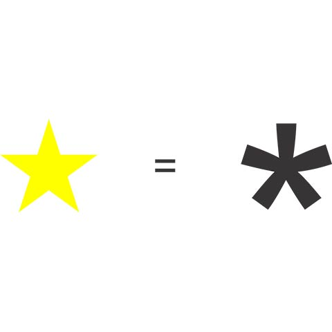 Representação gráfica da estrela