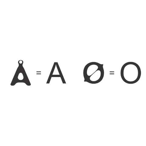 Interferência dos símbolos nas letras A e O na grafia Mimos Brasil