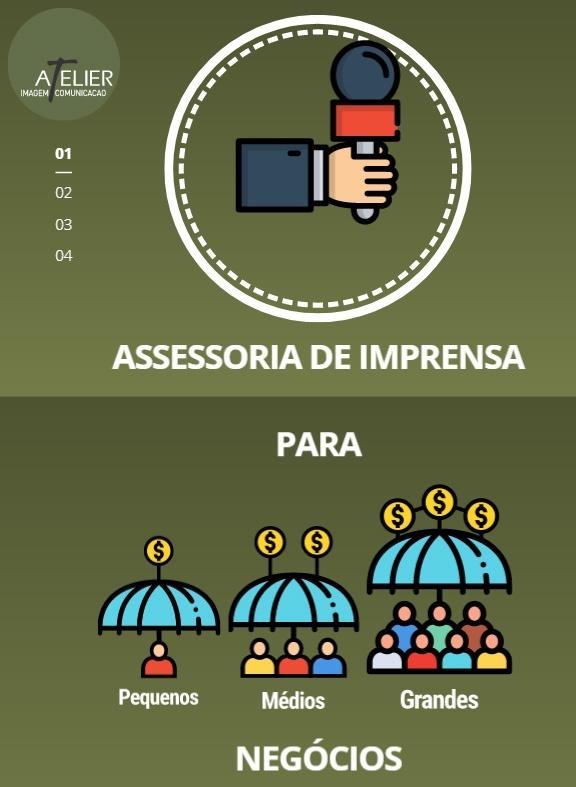 Infográfico - tema Assessoria de Imprensa